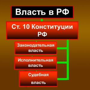 Органы власти Курганинска