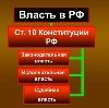 Органы власти в Курганинске